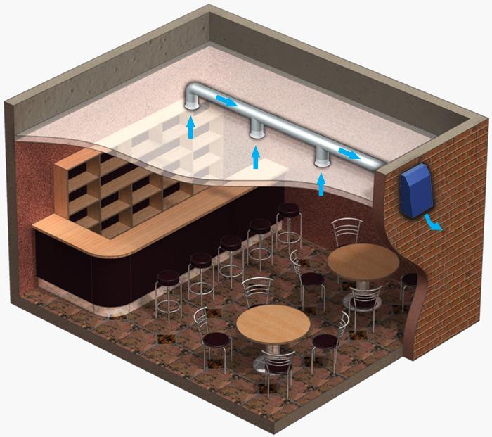 Пример установки вентилятора ВЕНТС ВЦН в баре