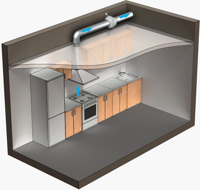Пример установки вентилятора ВЕНТС ВК ЕС