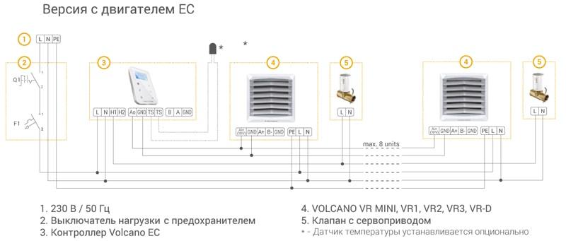 Пример подключения тепловентиляторов Volcano VR3 EC