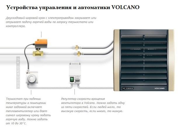 Устройства управления и автоматики VOLCANO