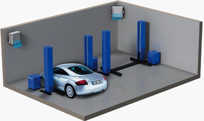 Пример работы в гараже
