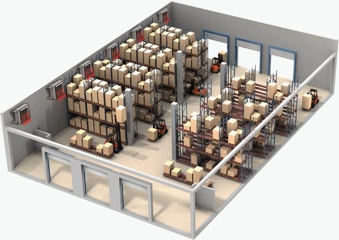Пример работы на складе