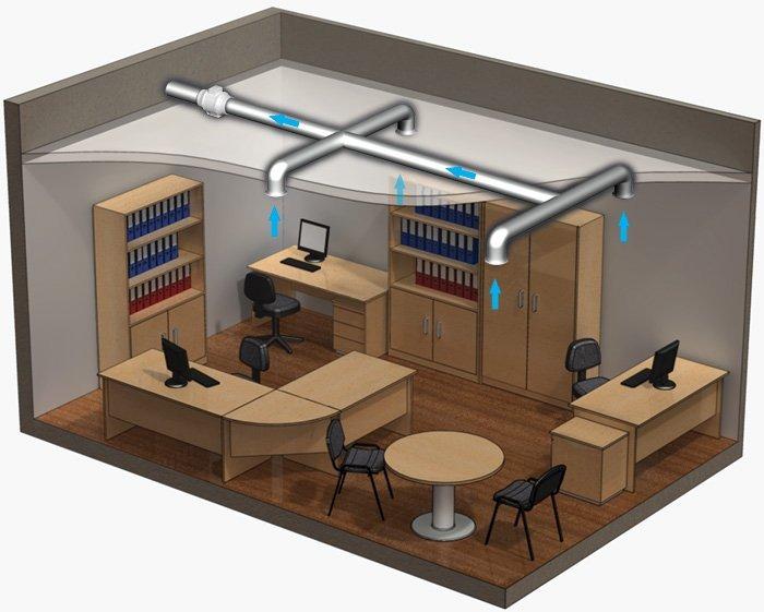 Установка вентилятора в офисе