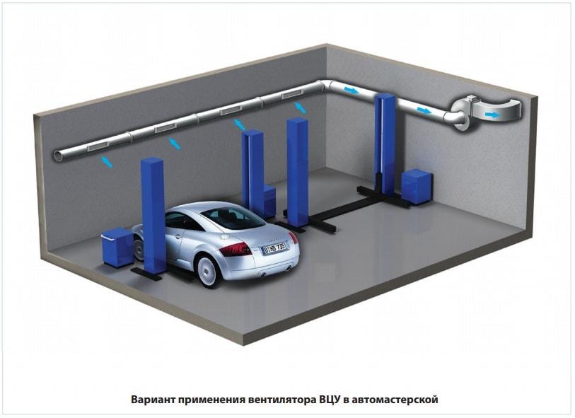 Пример установки вентилятора ВЕНТС ВЦУ