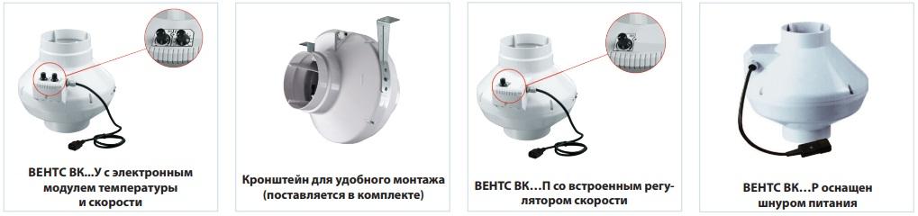 Конструкция вентиляторов ВЕНТС ВК