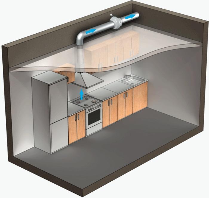 Пример установки вентилятора