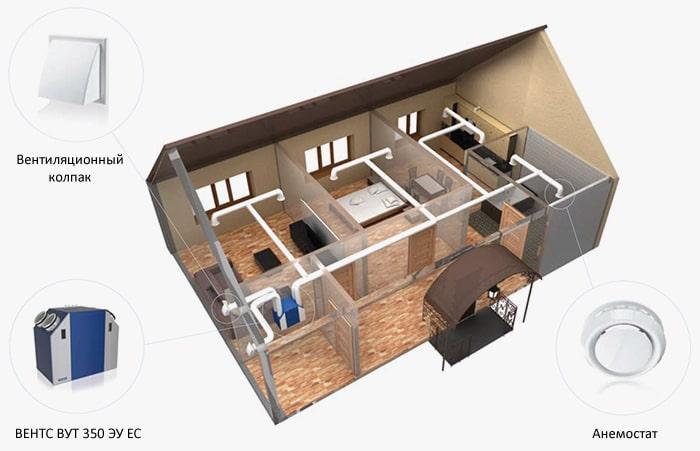 Пример работы приточно-вытяжной установки